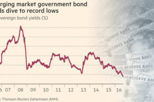 Emerging Market forex reserves resume