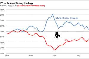 Index Investing versus Active Investing