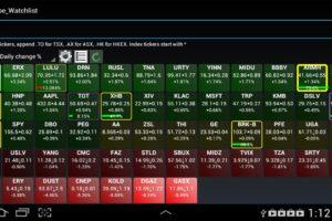 Free Money in Stock Market: Conversion