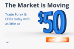 Forex Investing - Trading Currencies as an Investment Strategy